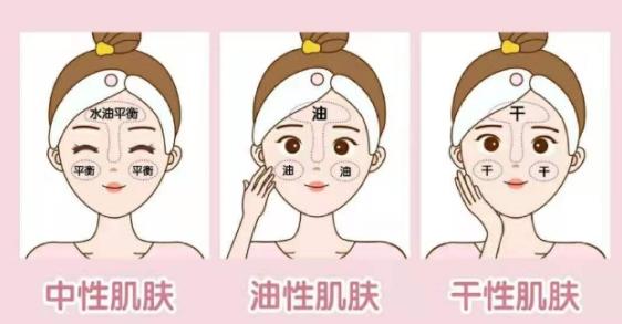 怎么看自己属于什么肤质?教你一招轻松辨别!别再说护肤品效果不好了!
